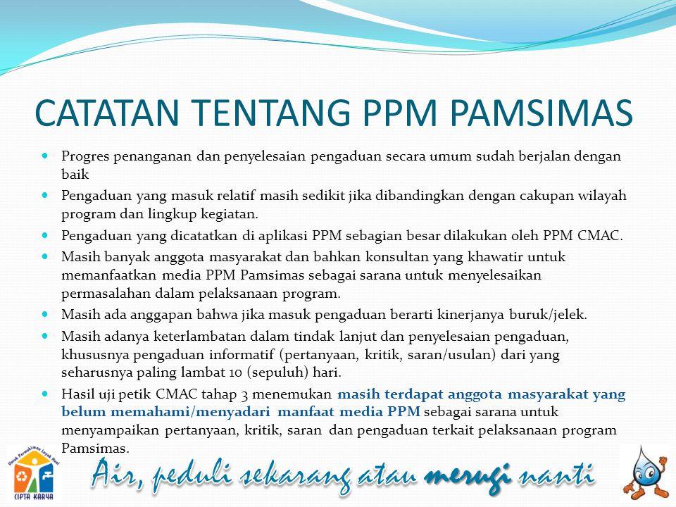 CATATAN TENTANG PPM PAMSIMAS
