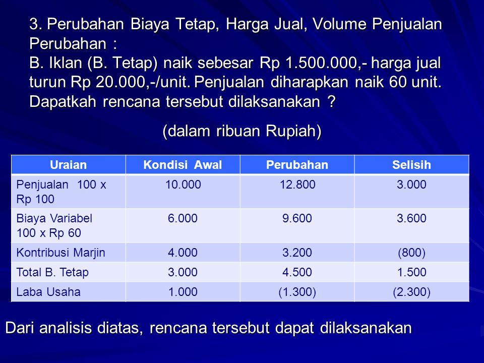 3. Perubahan Biaya Tetap, Harga Jual, Volume Penjualan Perubahan :