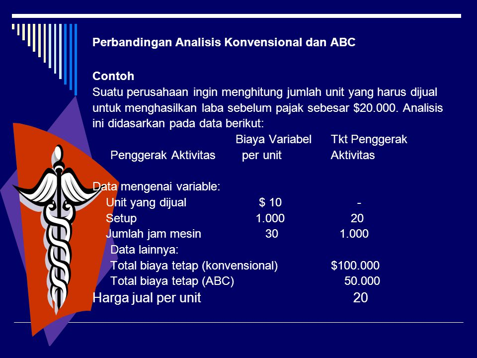 Perbandingan Analisis Konvensional dan ABC