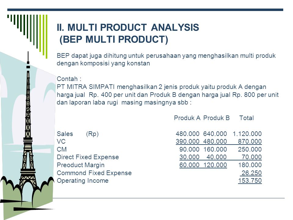 II. MULTI PRODUCT ANALYSIS (BEP MULTI PRODUCT)