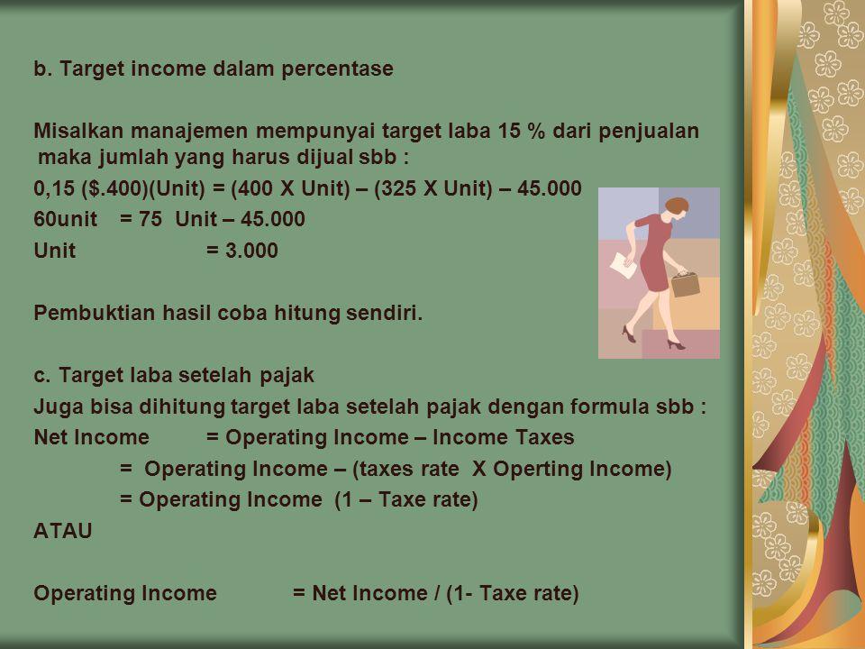 b. Target income dalam percentase