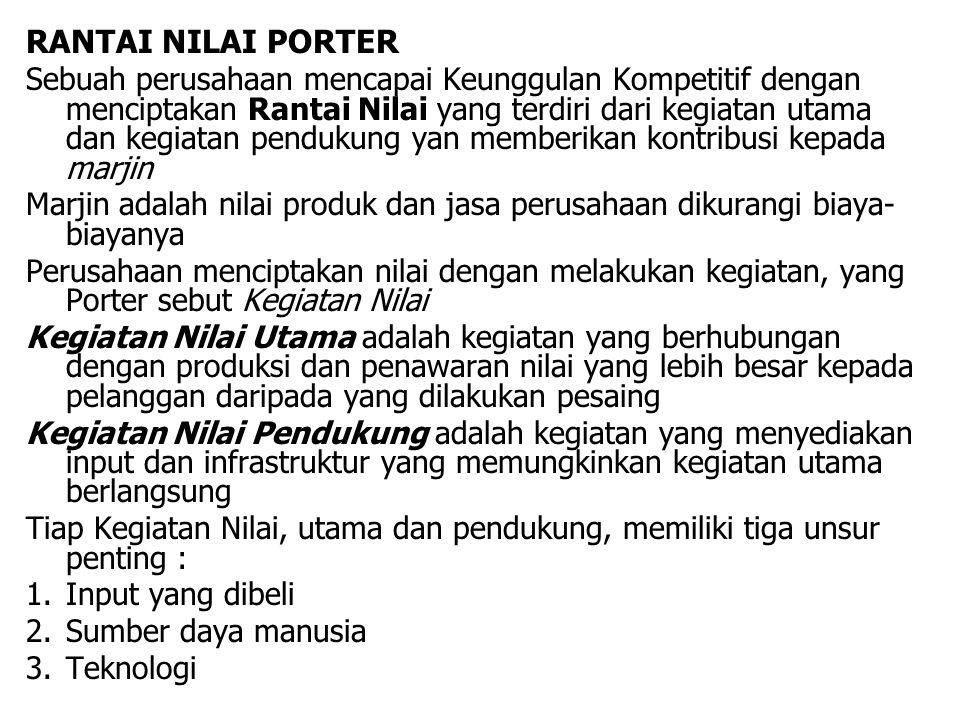 RANTAI NILAI PORTER