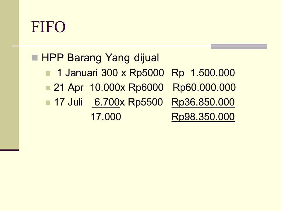 FIFO HPP Barang Yang dijual 1 Januari 300 x Rp5000 Rp 1.500.000