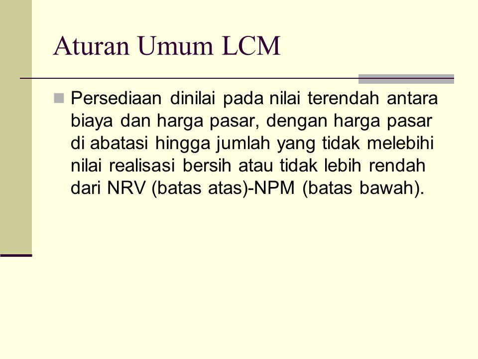 Aturan Umum LCM