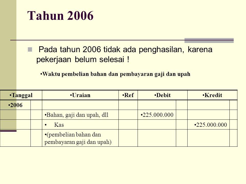 Tahun 2006 Pada tahun 2006 tidak ada penghasilan, karena pekerjaan belum selesai ! Waktu pembelian bahan dan pembayaran gaji dan upah.