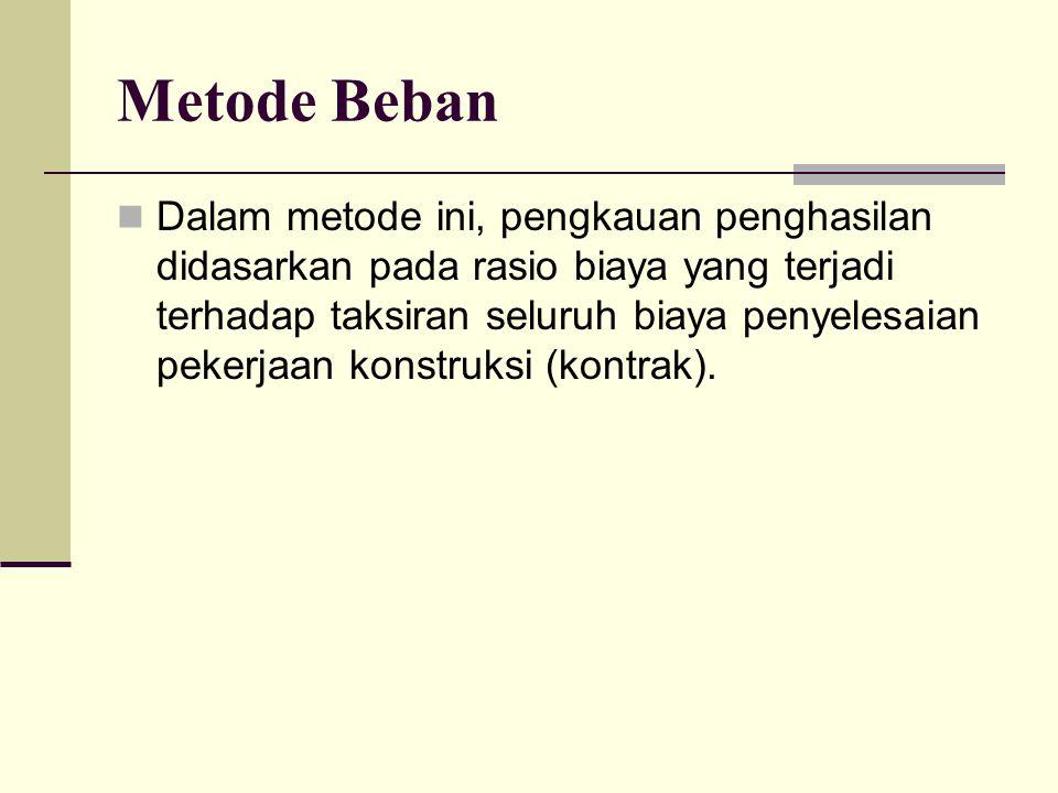 Metode Beban