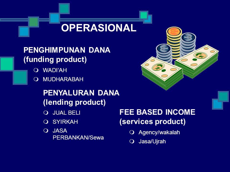 OPERASIONAL PENGHIMPUNAN DANA (funding product) PENYALURAN DANA
