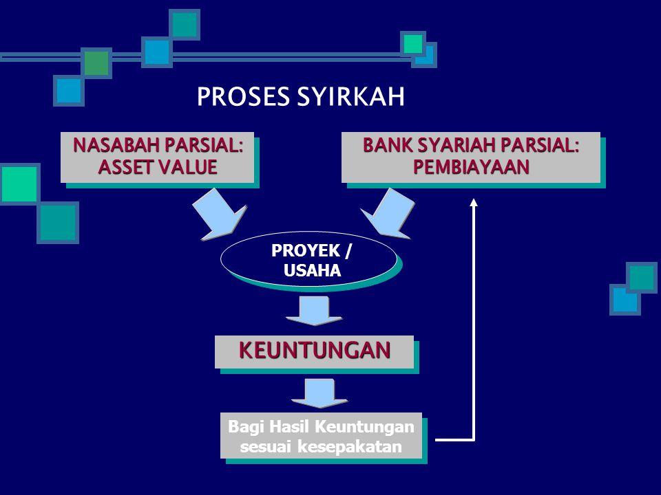 PROSES SYIRKAH KEUNTUNGAN NASABAH PARSIAL: ASSET VALUE