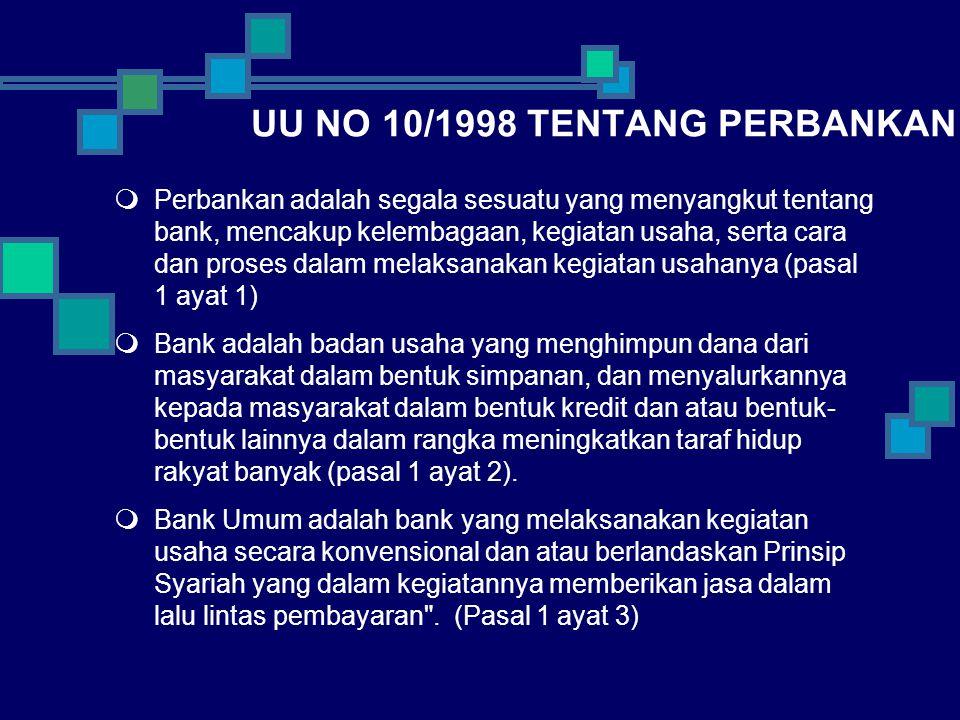 UU NO 10/1998 TENTANG PERBANKAN