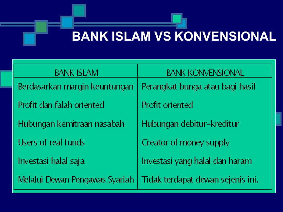 BANK ISLAM VS KONVENSIONAL