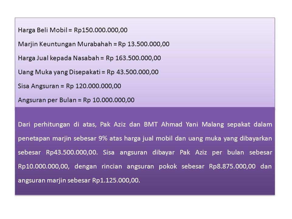 Harga Beli Mobil = Rp150.000.000,00 Marjin Keuntungan Murabahah = Rp 13.500.000,00. Harga Jual kepada Nasabah = Rp 163.500.000,00.