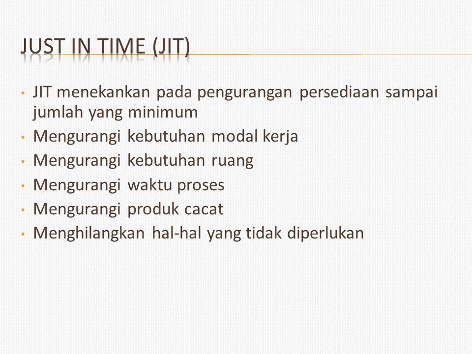 Just in Time (JIT) JIT menekankan pada pengurangan persediaan sampai jumlah yang minimum. Mengurangi kebutuhan modal kerja.