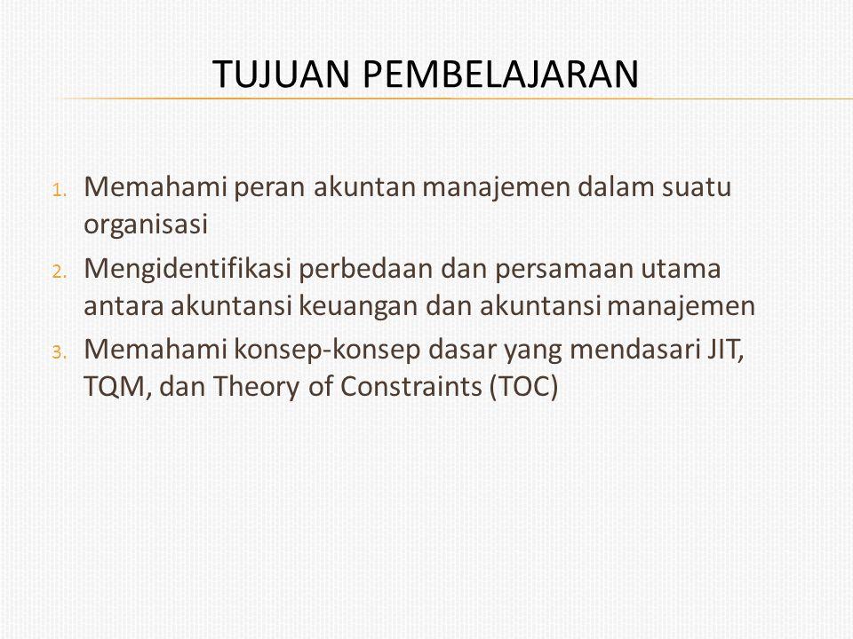 Tujuan Pembelajaran Memahami peran akuntan manajemen dalam suatu organisasi.