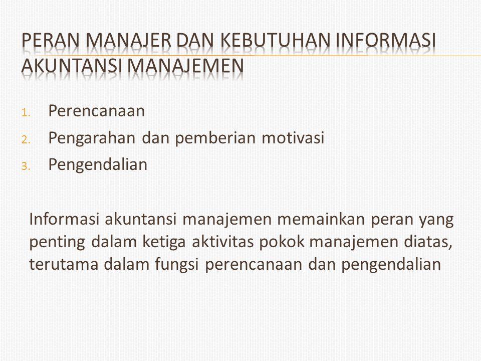 Peran manajer dan kebutuhan informasi akuntansi manajemen