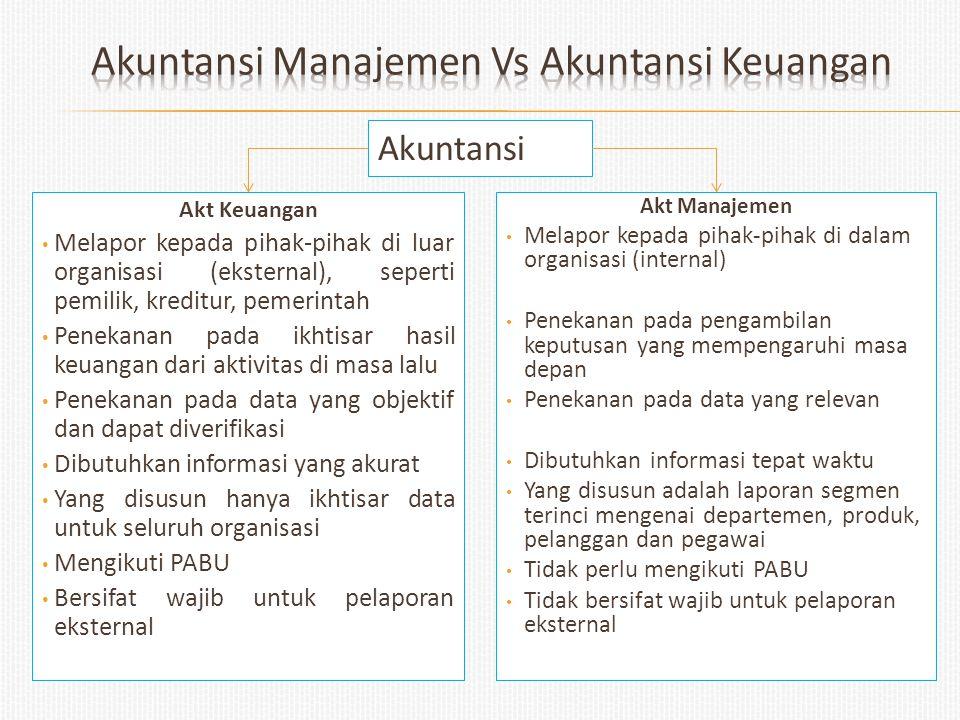 Akuntansi Manajemen Vs Akuntansi Keuangan