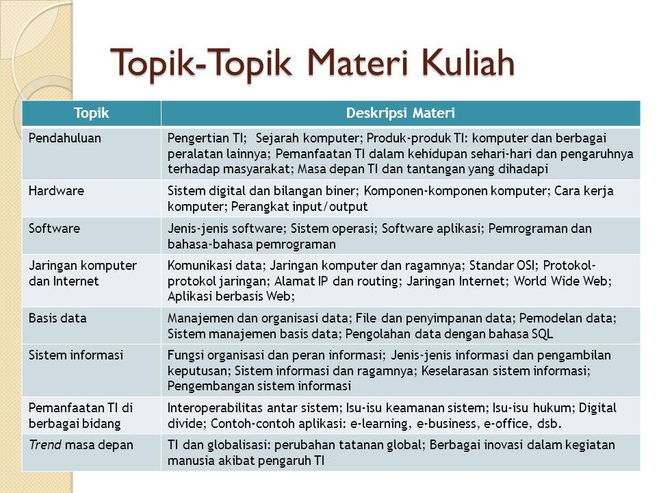 Topik-Topik Materi Kuliah