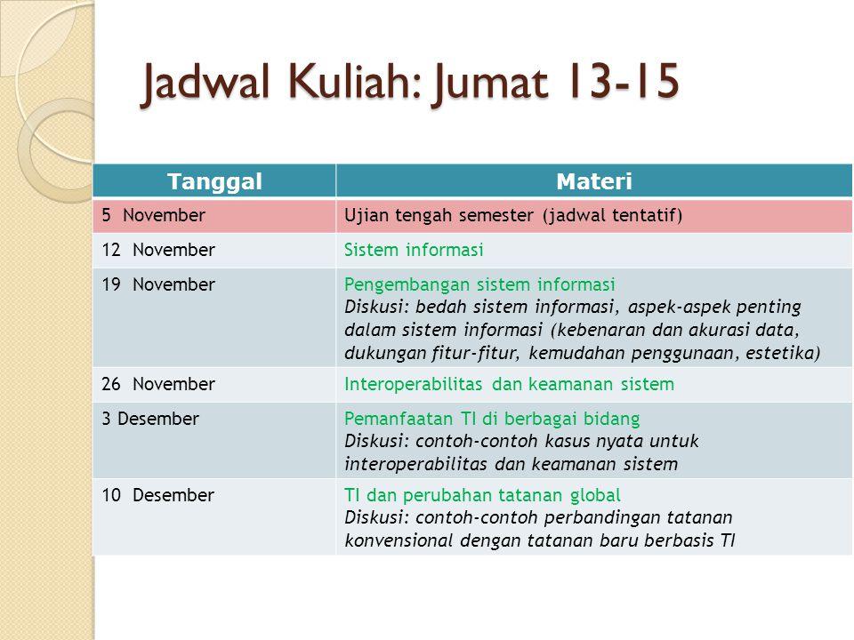 Jadwal Kuliah: Jumat 13-15 Tanggal Materi 5 November