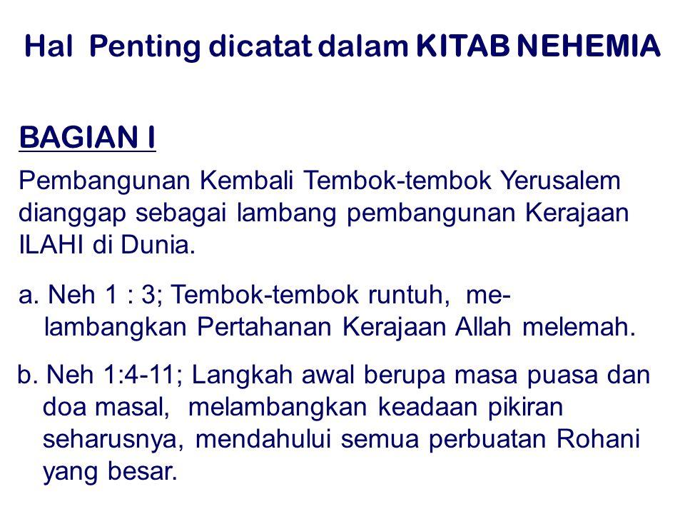 Hal Penting dicatat dalam KITAB NEHEMIA