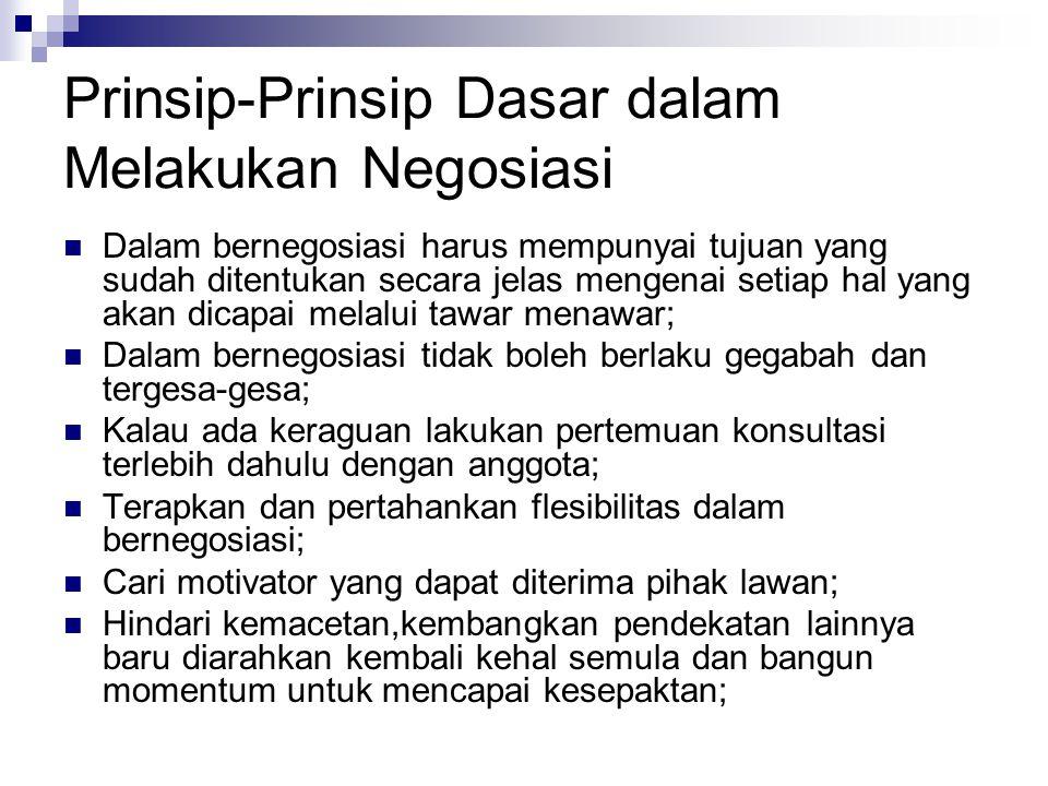 Prinsip-Prinsip Dasar dalam Melakukan Negosiasi