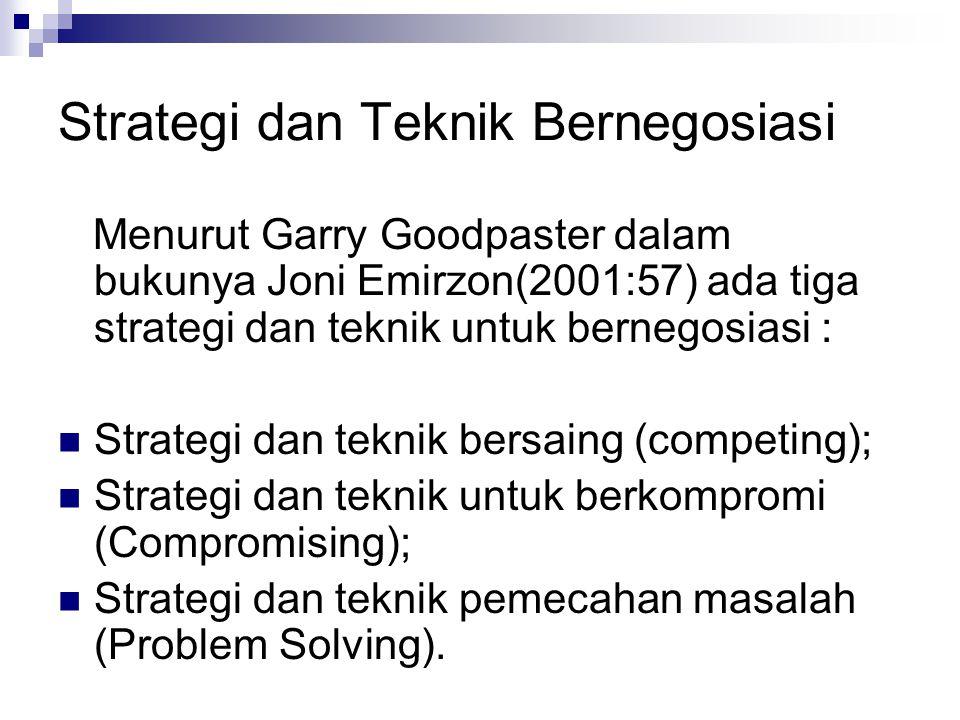 Strategi dan Teknik Bernegosiasi