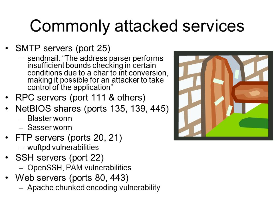 Commonly attacked services