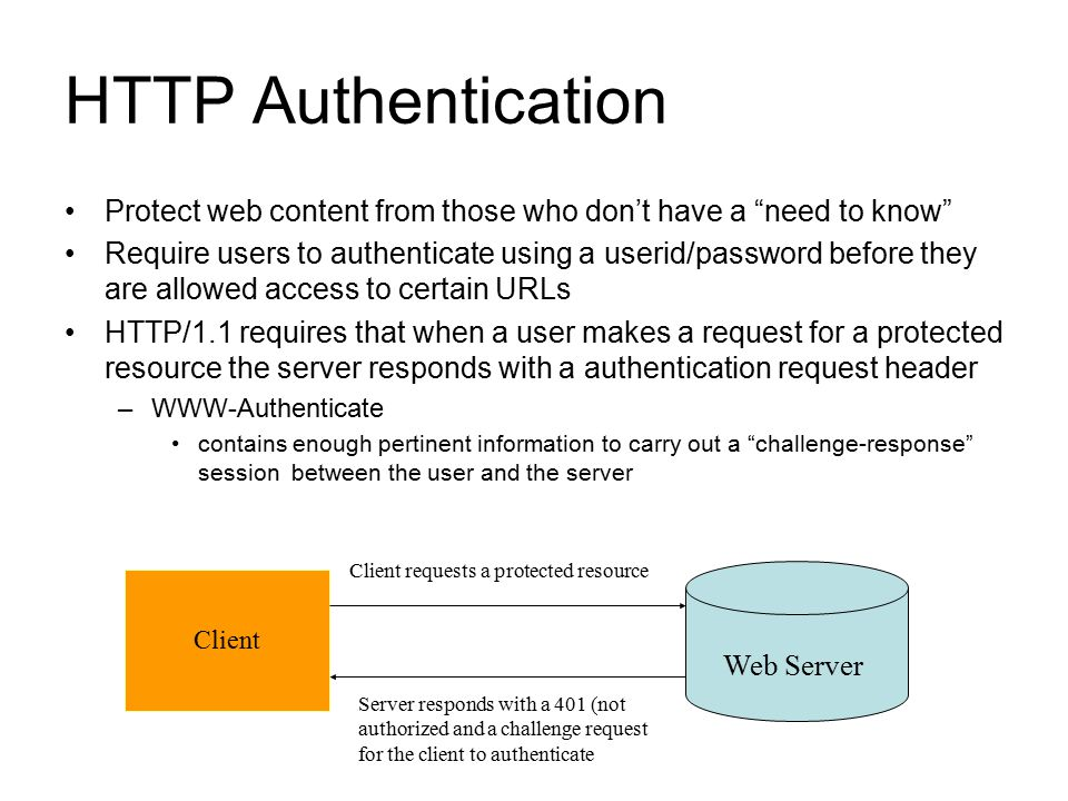 HTTP Authentication Protect web content from those who don't have a need to know