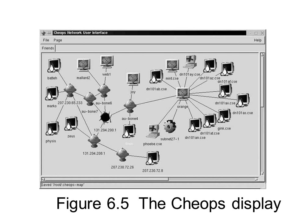 Figure 6.5 The Cheops display
