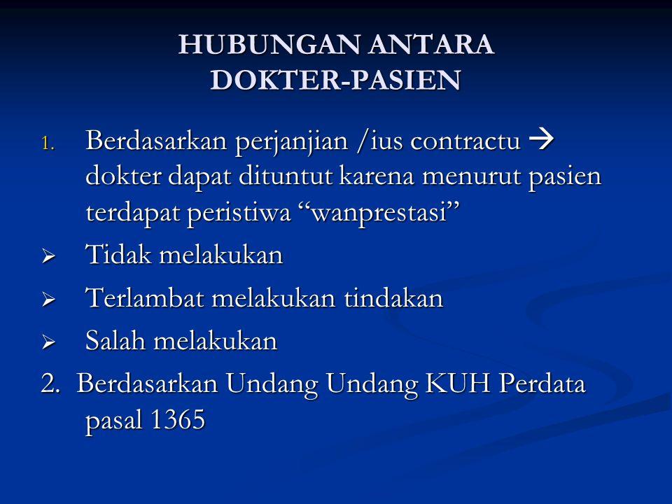 HUBUNGAN ANTARA DOKTER-PASIEN