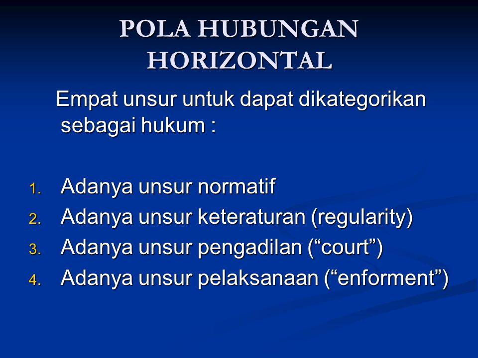 POLA HUBUNGAN HORIZONTAL