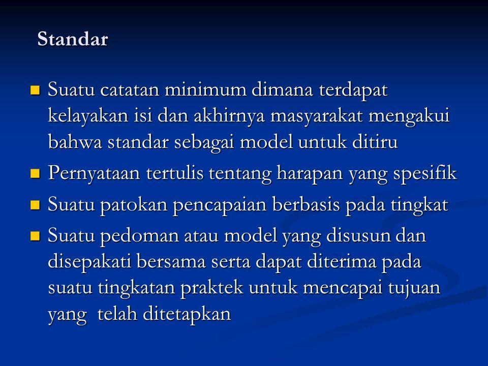 Standar Suatu catatan minimum dimana terdapat kelayakan isi dan akhirnya masyarakat mengakui bahwa standar sebagai model untuk ditiru.