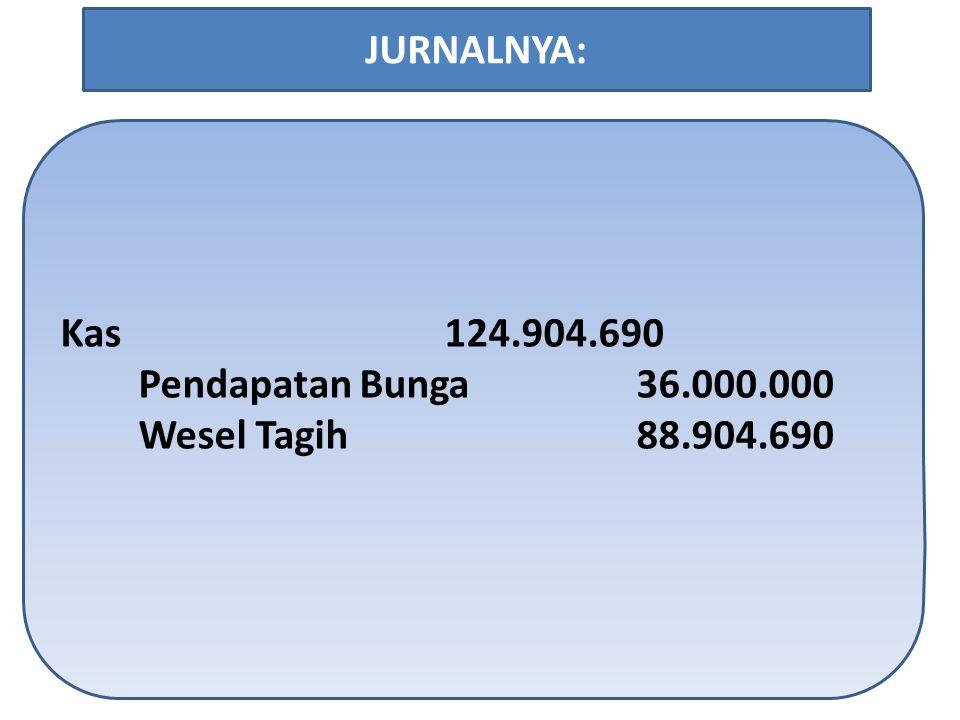 JURNALNYA: Kas 124.904.690 Pendapatan Bunga 36.000.000 Wesel Tagih 88.904.690