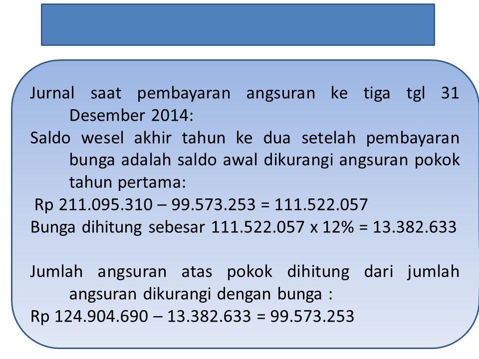 Jurnal saat pembayaran angsuran ke tiga tgl 31 Desember 2014: