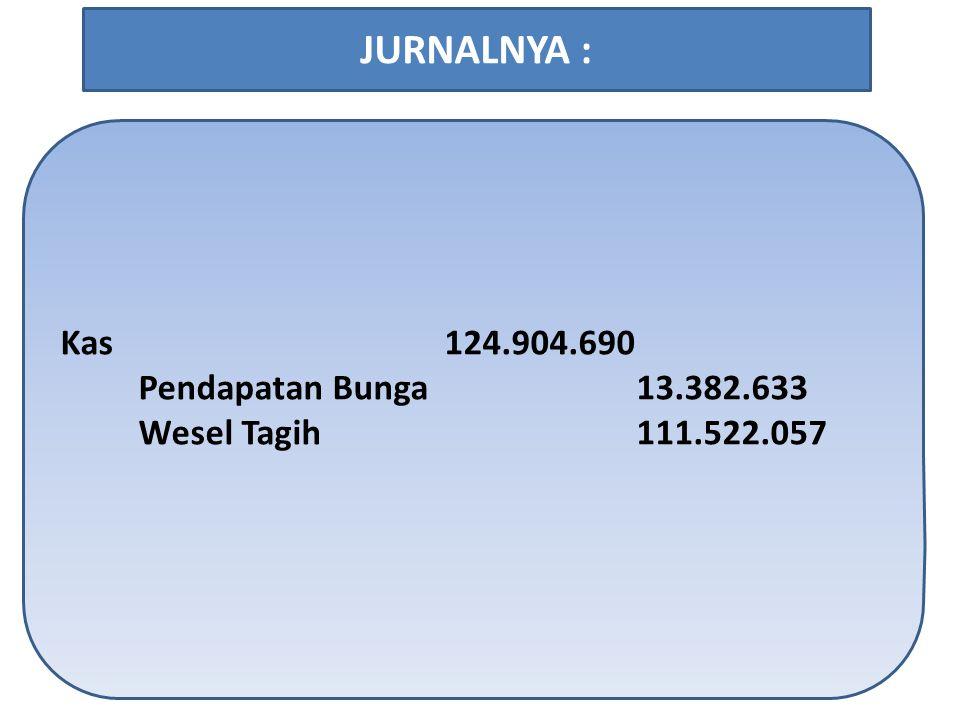 JURNALNYA : Kas 124.904.690 Pendapatan Bunga 13.382.633