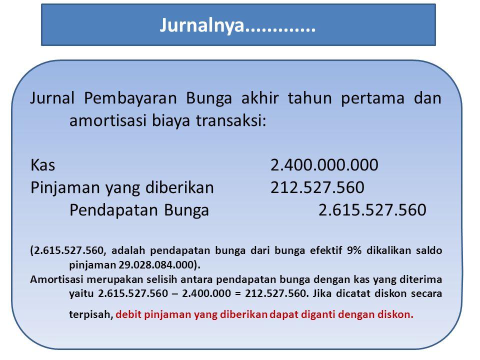 Jurnalnya............. Jurnal Pembayaran Bunga akhir tahun pertama dan amortisasi biaya transaksi: Kas 2.400.000.000.