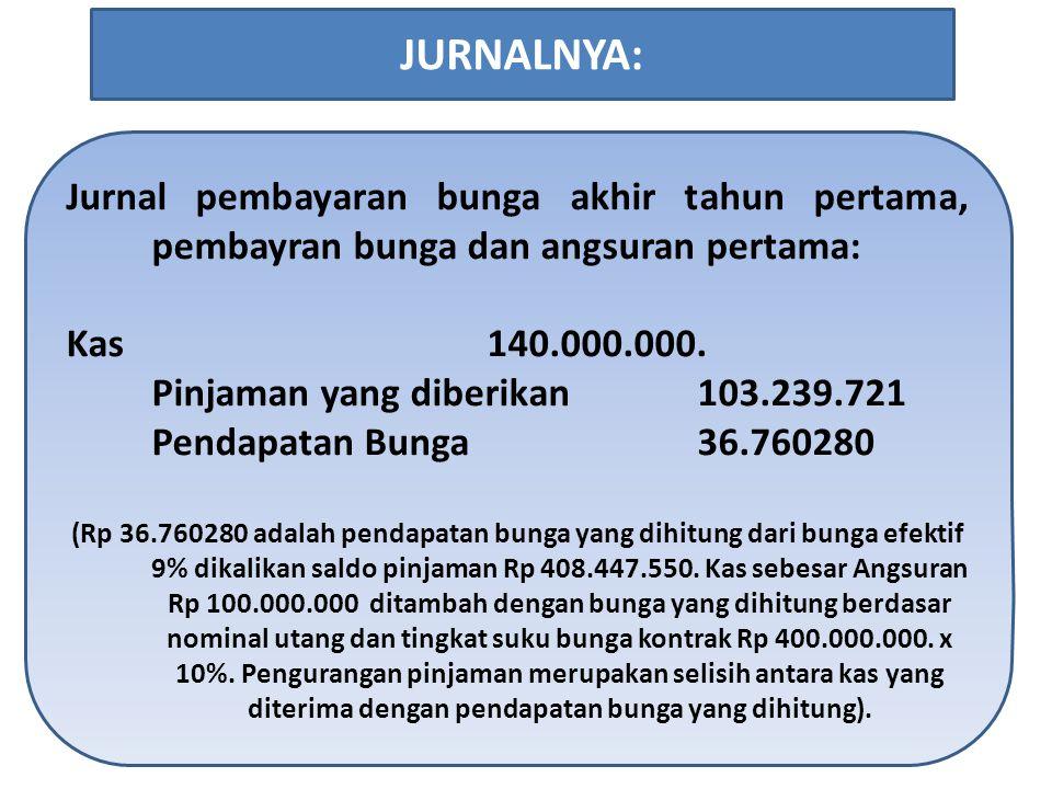 JURNALNYA: Jurnal pembayaran bunga akhir tahun pertama, pembayran bunga dan angsuran pertama: Kas 140.000.000.