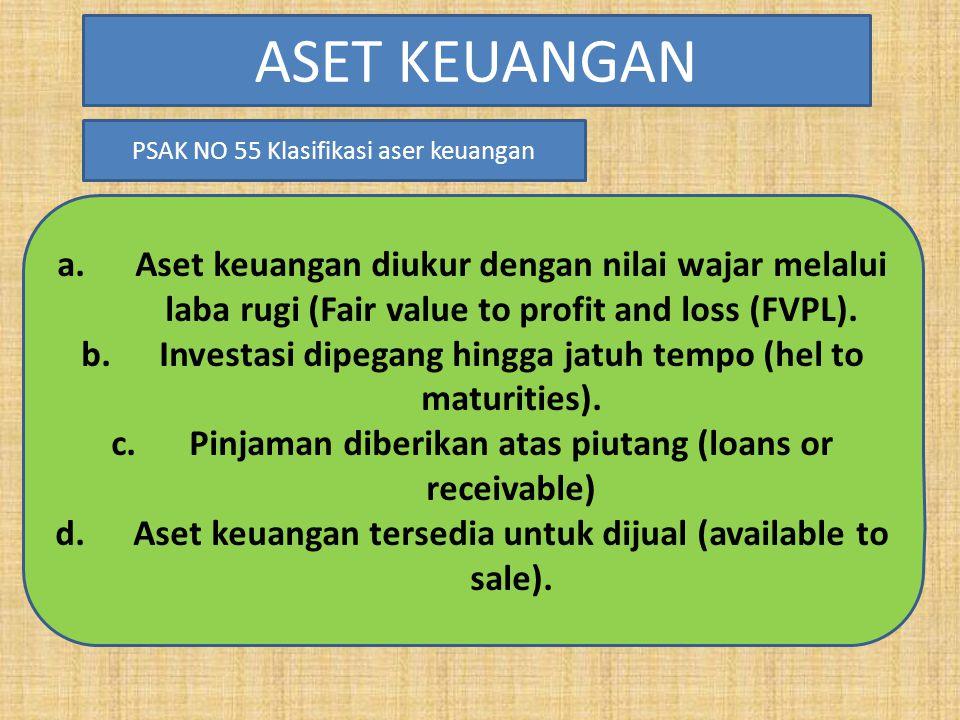 ASET KEUANGAN PSAK NO 55 Klasifikasi aser keuangan. Aset keuangan diukur dengan nilai wajar melalui laba rugi (Fair value to profit and loss (FVPL).