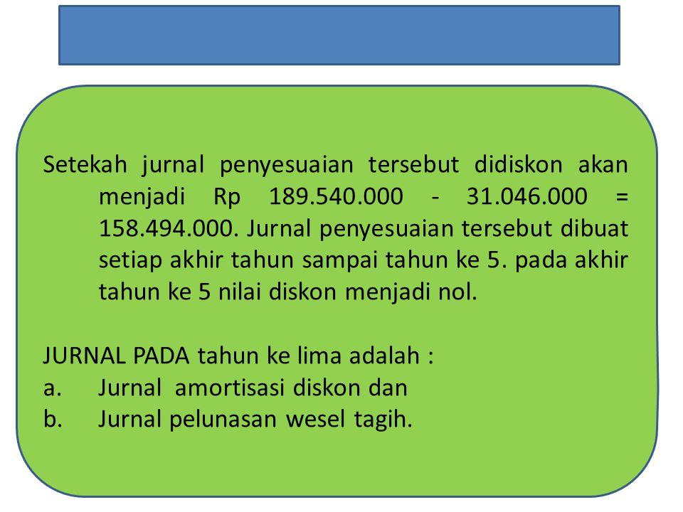 Setekah jurnal penyesuaian tersebut didiskon akan menjadi Rp 189. 540