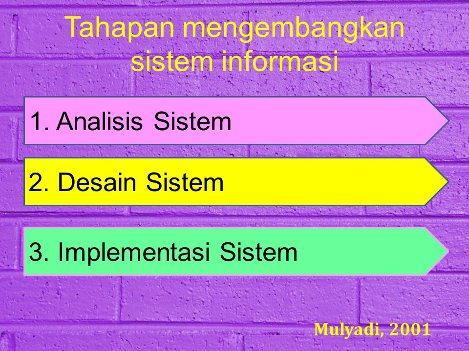 Tahapan mengembangkan sistem informasi
