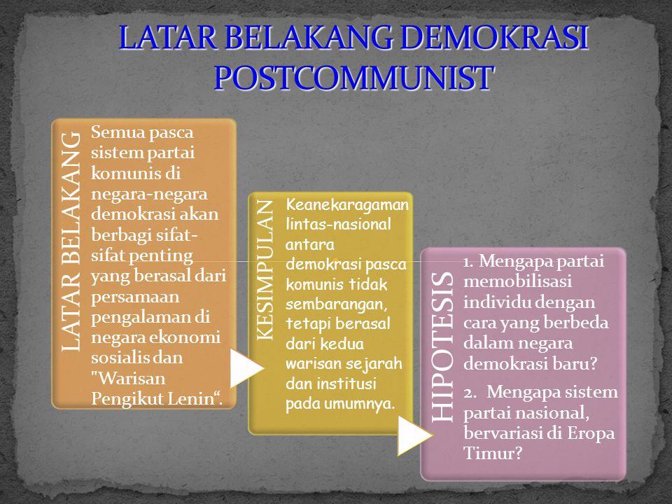LATAR BELAKANG DEMOKRASI POSTCOMMUNIST