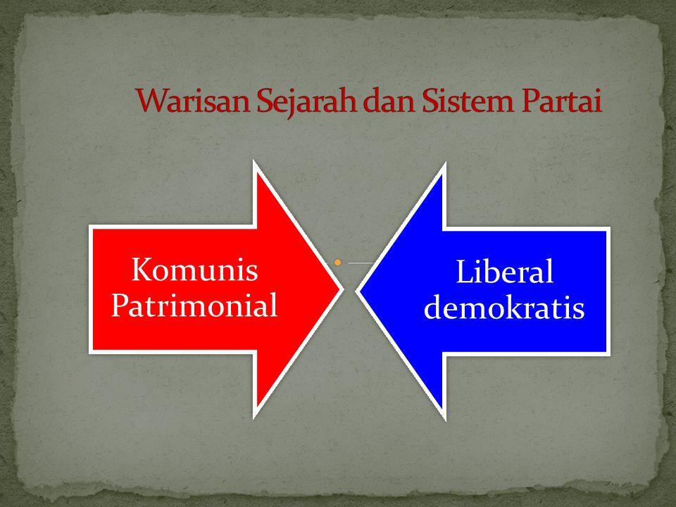 Warisan Sejarah dan Sistem Partai