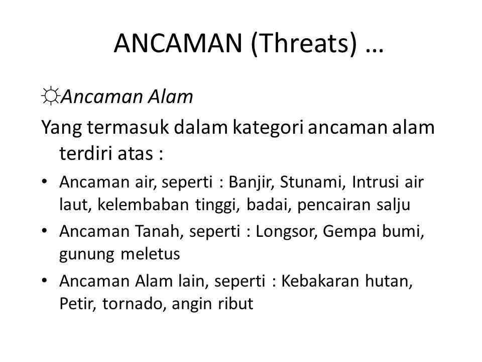 ANCAMAN (Threats) … Ancaman Alam