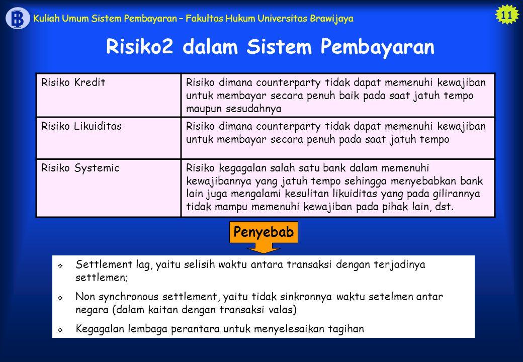 Risiko2 dalam Sistem Pembayaran