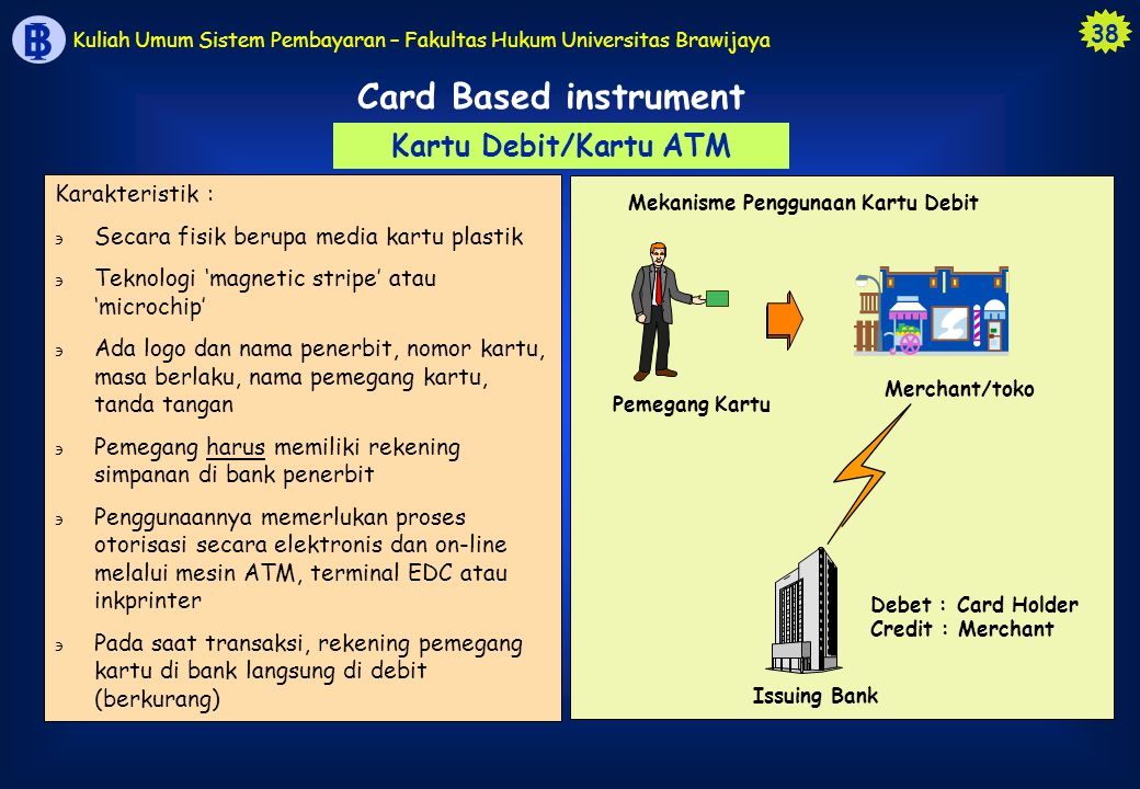 Card Based instrument Kartu Debit/Kartu ATM Karakteristik :