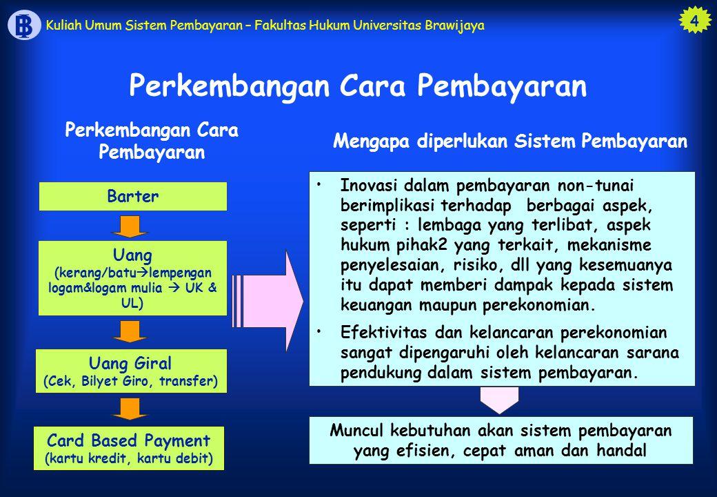 Perkembangan Cara Pembayaran