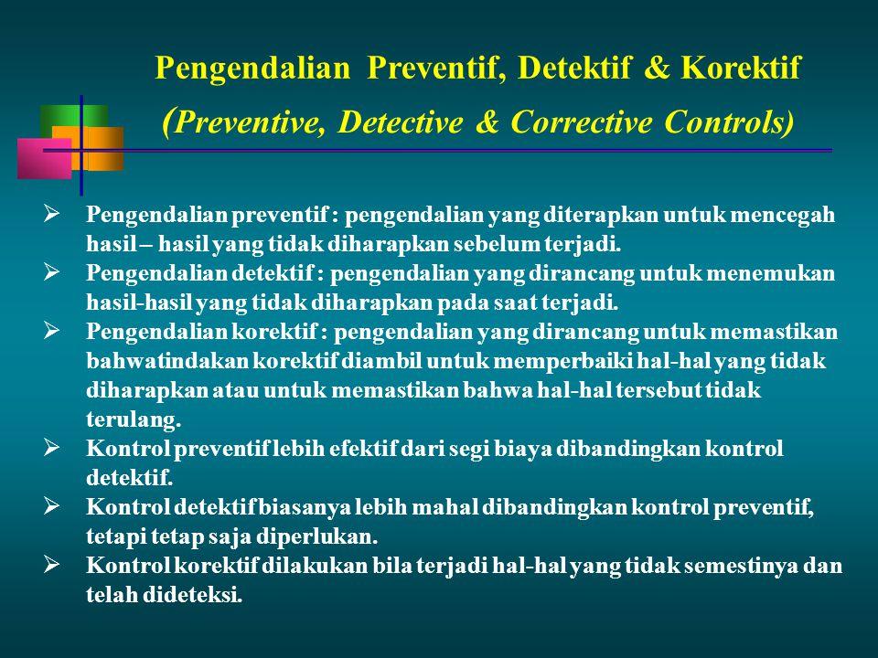 (Preventive, Detective & Corrective Controls)