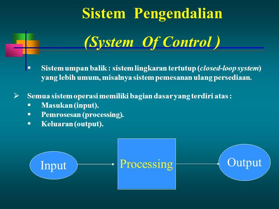 (System Of Control ) Sistem Pengendalian Output Processing Input