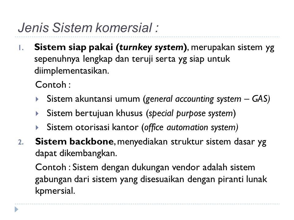 Jenis Sistem komersial :