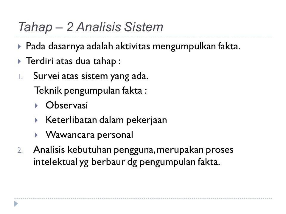 Tahap – 2 Analisis Sistem