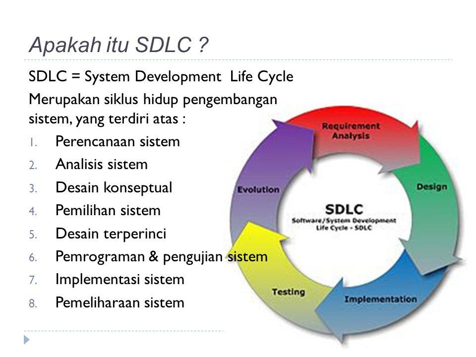 Apakah itu SDLC SDLC = System Development Life Cycle