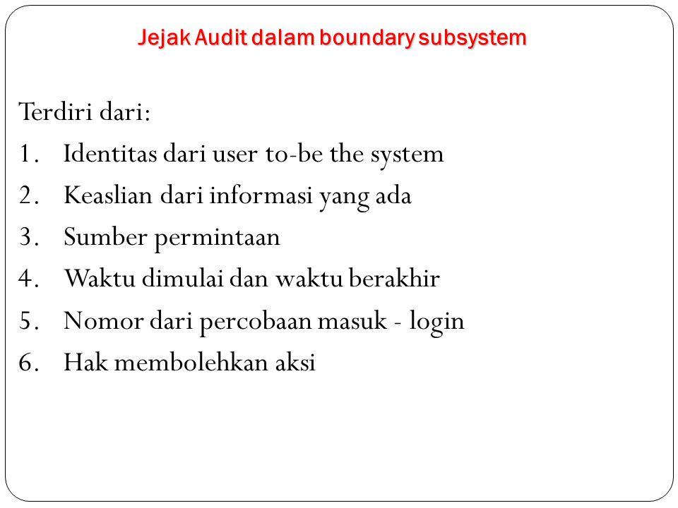 Jejak Audit dalam boundary subsystem
